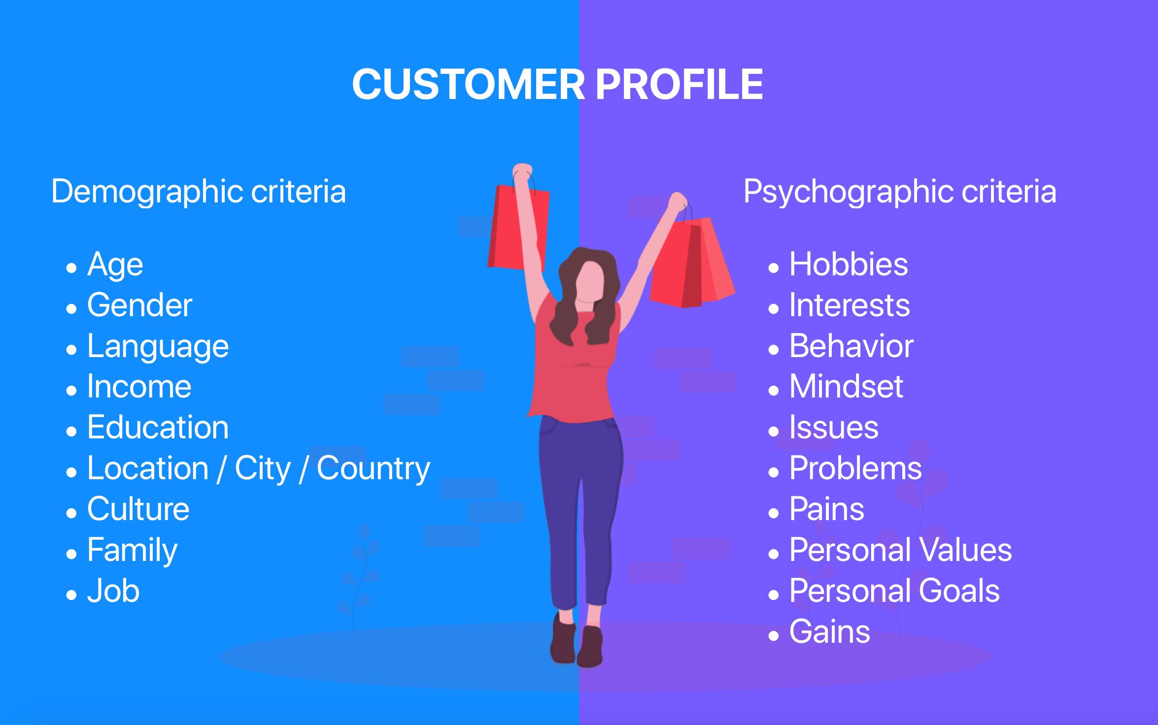 Kundenprofil Zielgruppe Kunden FRAMEN