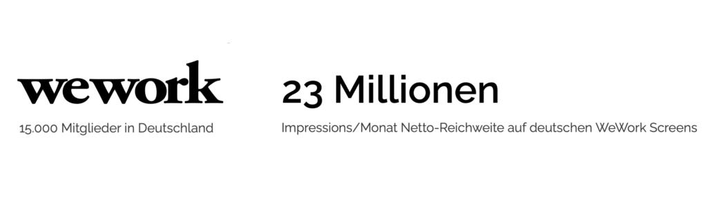 WeWork Deutschland 23 Millionen Nettoreichweite Marketing 15000 Mitglieder Besucher Werbung Zielgruppe Decision Makers Creatives Young Professionals Beruf CoWorking Co-Working Space