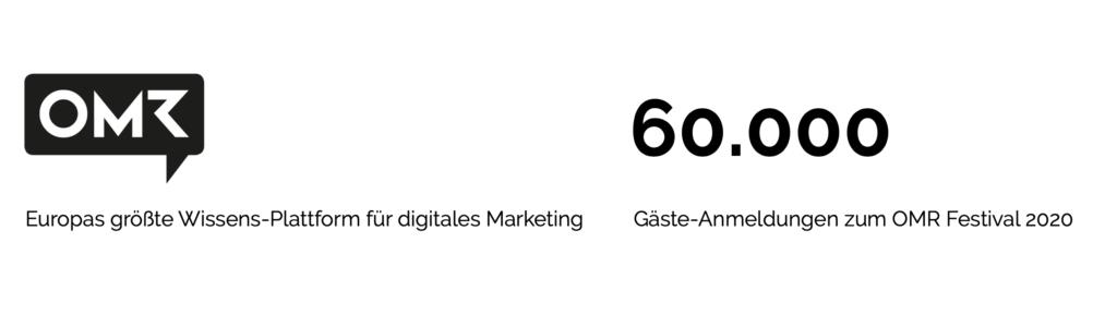 OMR promotes Digital Masterclass 2020 at WeWork via Framen