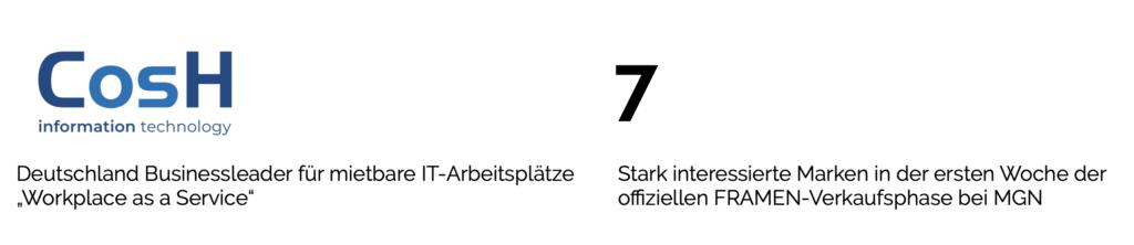 Framen CosH Mediengruppe Nürnberg MGN DOOH Kampagne Werbung Advertising